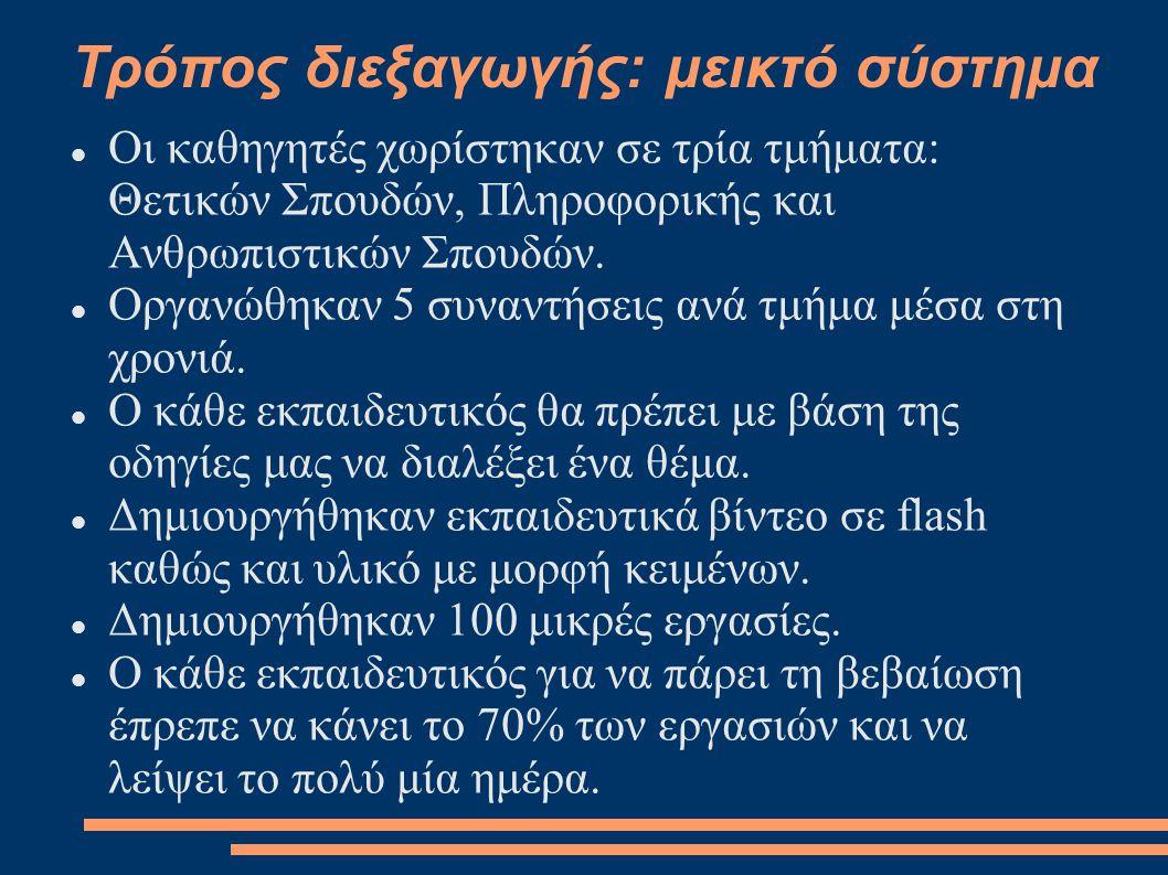 Η ύλη ανά κεφάλαιο Από την πλευρά του μαθητή Προφίλ, συμμετοχή σε κουίζ και συζητήσεις Από την πλευρά του καθηγητή Ανέβασμα υλικού στο moodle Δημιουργία αλληλεπιδραστικών δραστηριοτήτων Δημιουργία εκπαιδευτικού υλικού Χρήση ελεύθερου λογισμικού (FileZilla, Firefox, Gimp, PDFcreator, OpenOffice, Audacity, Wink, Hotpotatoes) Διαχείριση FTP, Εγκατάσταση, Διαδικτυακά προγράματα, Αντίγραφα ασφαλείας Δημιουργία ιστοτόπου