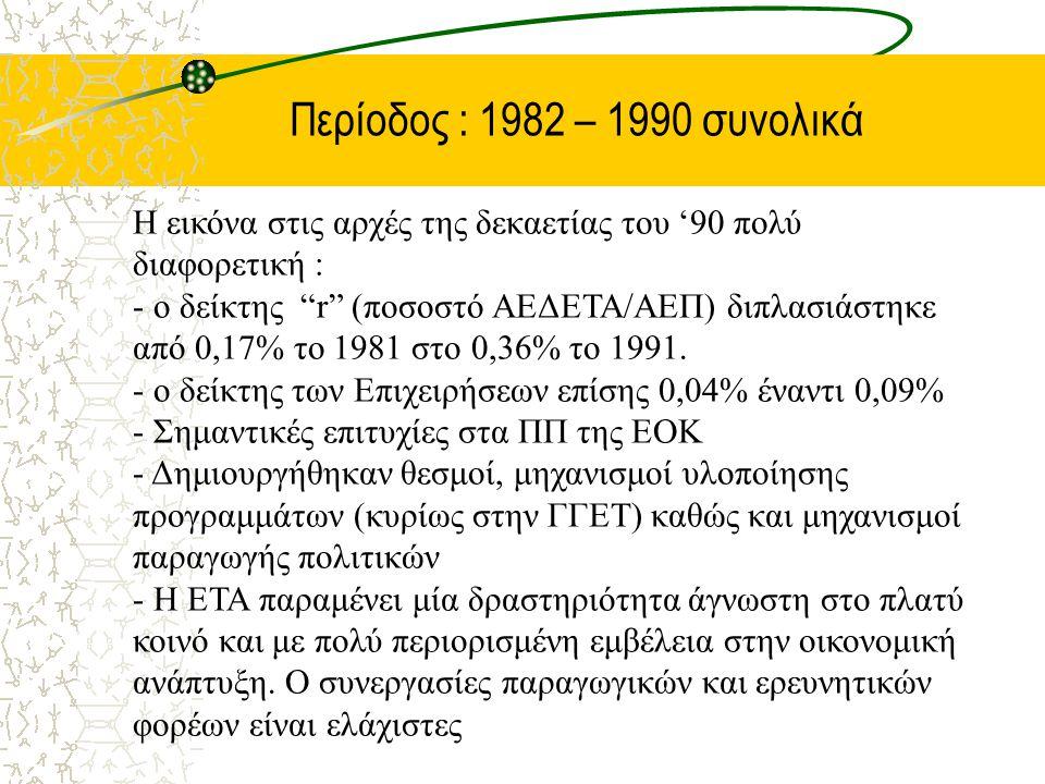 Περίοδος : 1982 – 1990 συνολικά Η εικόνα στις αρχές της δεκαετίας του '90 πολύ διαφορετική : - ο δείκτης r (ποσοστό ΑΕΔΕΤΑ/ΑΕΠ) διπλασιάστηκε από 0,17% το 1981 στο 0,36% το 1991.