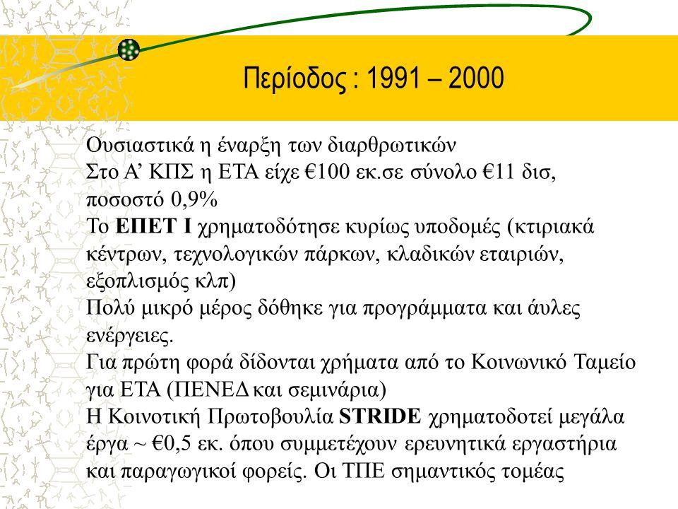 Περίοδος : 1991 – 2000 Ουσιαστικά η έναρξη των διαρθρωτικών Στο Α' ΚΠΣ η ΕΤΑ είχε €100 εκ.σε σύνολο €11 δισ, ποσοστό 0,9% Το ΕΠΕΤ Ι χρηματοδότησε κυρίως υποδομές (κτιριακά κέντρων, τεχνολογικών πάρκων, κλαδικών εταιριών, εξοπλισμός κλπ) Πολύ μικρό μέρος δόθηκε για προγράμματα και άυλες ενέργειες.