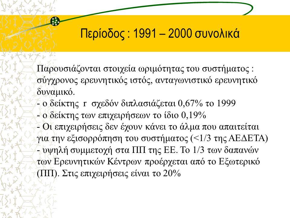 Περίοδος : 1991 – 2000 συνολικά Παρουσιάζονται στοιχεία ωριμότητας του συστήματος : σύγχρονος ερευνητικός ιστός, ανταγωνιστικό ερευνητικό δυναμικό.