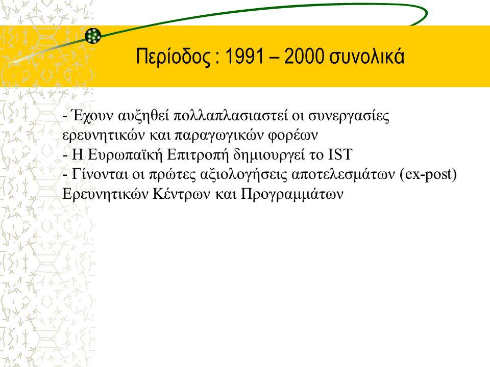 Περίοδος : 1991 – 2000 συνολικά - Έχουν αυξηθεί πολλαπλασιαστεί οι συνεργασίες ερευνητικών και παραγωγικών φορέων - Η Ευρωπαϊκή Επιτροπή δημιουργεί το IST - Γίνονται οι πρώτες αξιολογήσεις αποτελεσμάτων (ex-post) Ερευνητικών Κέντρων και Προγραμμάτων