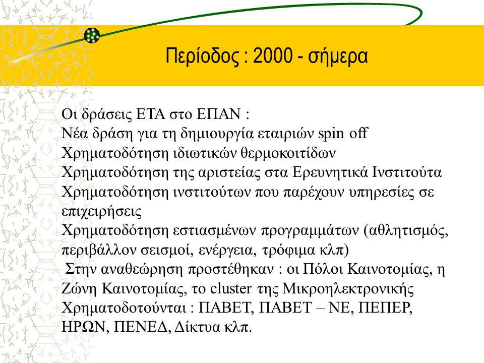 Περίοδος : 2000 - σήμερα Οι δράσεις ΕΤΑ στο ΕΠΑΝ : Νέα δράση για τη δημιουργία εταιριών spin off Χρηματοδότηση ιδιωτικών θερμοκοιτίδων Χρηματοδότηση της αριστείας στα Ερευνητικά Ινστιτούτα Χρηματοδότηση ινστιτούτων που παρέχουν υπηρεσίες σε επιχειρήσεις Χρηματοδότηση εστιασμένων προγραμμάτων (αθλητισμός, περιβάλλον σεισμοί, ενέργεια, τρόφιμα κλπ) Στην αναθεώρηση προστέθηκαν : οι Πόλοι Καινοτομίας, η Ζώνη Καινοτομίας, το cluster της Μικροηλεκτρονικής Χρηματοδοτούνται : ΠΑΒΕΤ, ΠΑΒΕΤ – ΝΕ, ΠΕΠΕΡ, ΗΡΩΝ, ΠΕΝΕΔ, Δίκτυα κλπ.