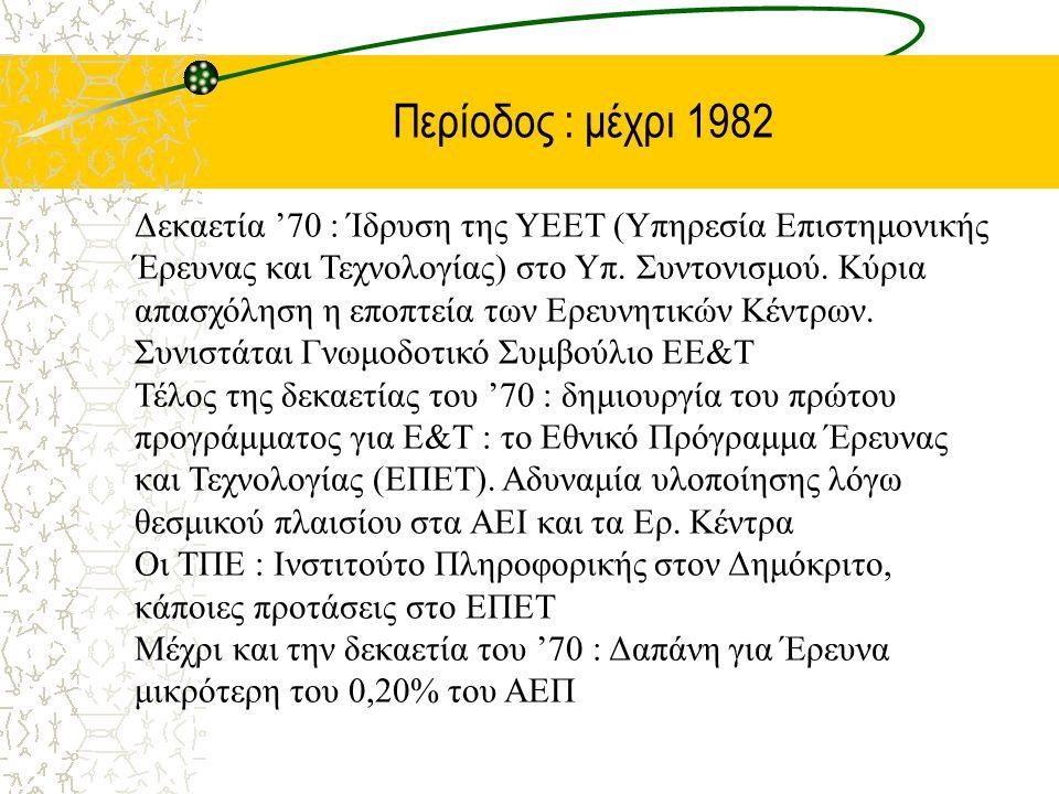 Περίοδος : μέχρι 1982 Δεκαετία '70 : Ίδρυση της ΥΕΕΤ (Υπηρεσία Επιστημονικής Έρευνας και Τεχνολογίας) στο Υπ. Συντονισμού. Κύρια απασχόληση η εποπτεία