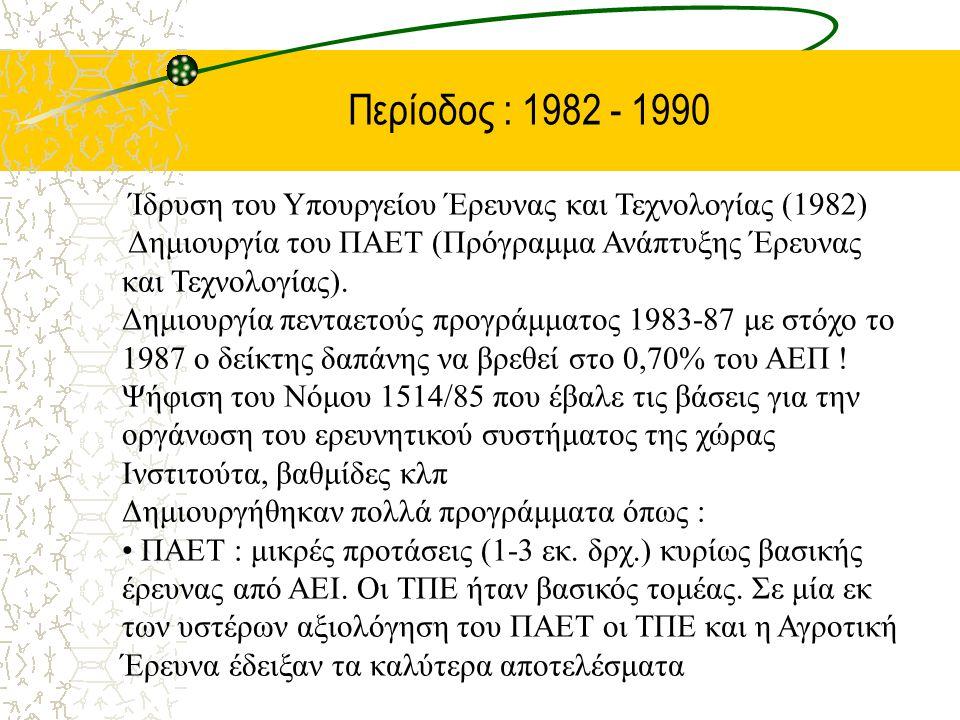 Περίοδος : 1982 - 1990 Ίδρυση του Υπουργείου Έρευνας και Τεχνολογίας (1982) Δημιουργία του ΠΑΕΤ (Πρόγραμμα Ανάπτυξης Έρευνας και Τεχνολογίας). Δημιουρ