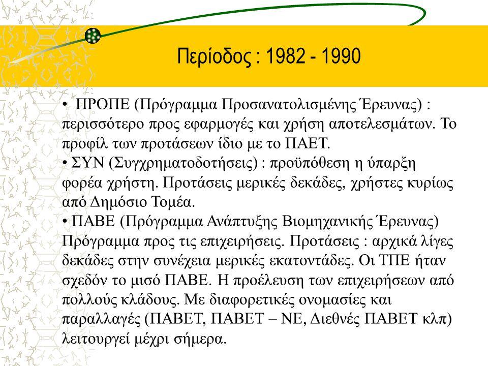 Περίοδος : 1982 - 1990 ΠΡΟΠΕ (Πρόγραμμα Προσανατολισμένης Έρευνας) : περισσότερο προς εφαρμογές και χρήση αποτελεσμάτων. Το προφίλ των προτάσεων ίδιο