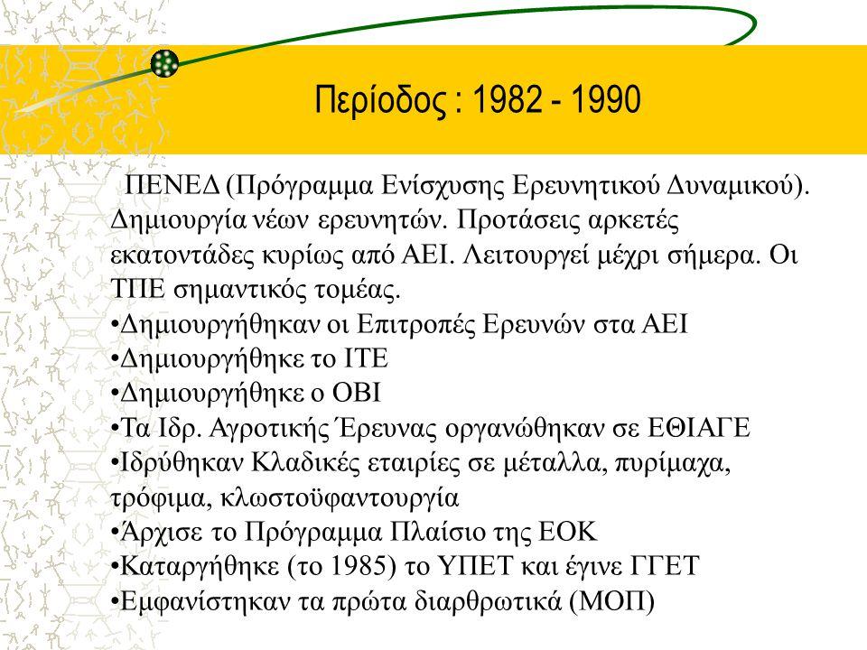 Περίοδος : 1982 - 1990 ΠΕΝΕΔ (Πρόγραμμα Ενίσχυσης Ερευνητικού Δυναμικού). Δημιουργία νέων ερευνητών. Προτάσεις αρκετές εκατοντάδες κυρίως από ΑΕΙ. Λει