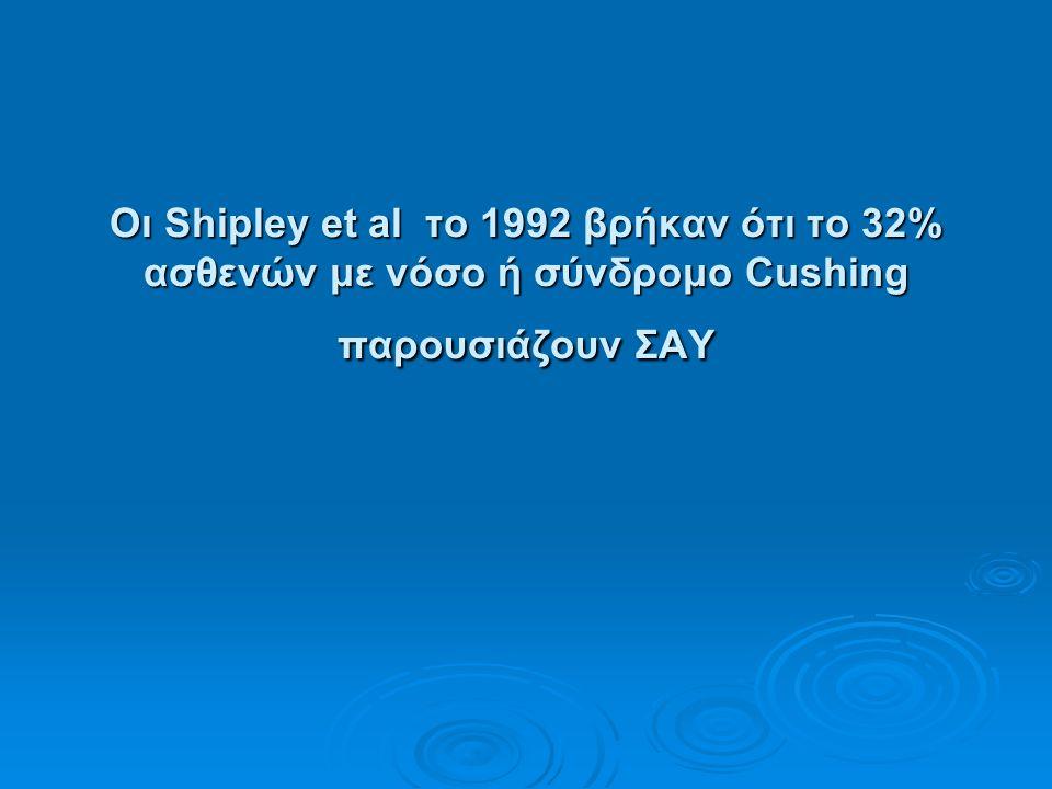 Oι Shipley et al το 1992 βρήκαν ότι το 32% ασθενών με νόσο ή σύνδρομο Cushing παρουσιάζουν ΣΑΥ