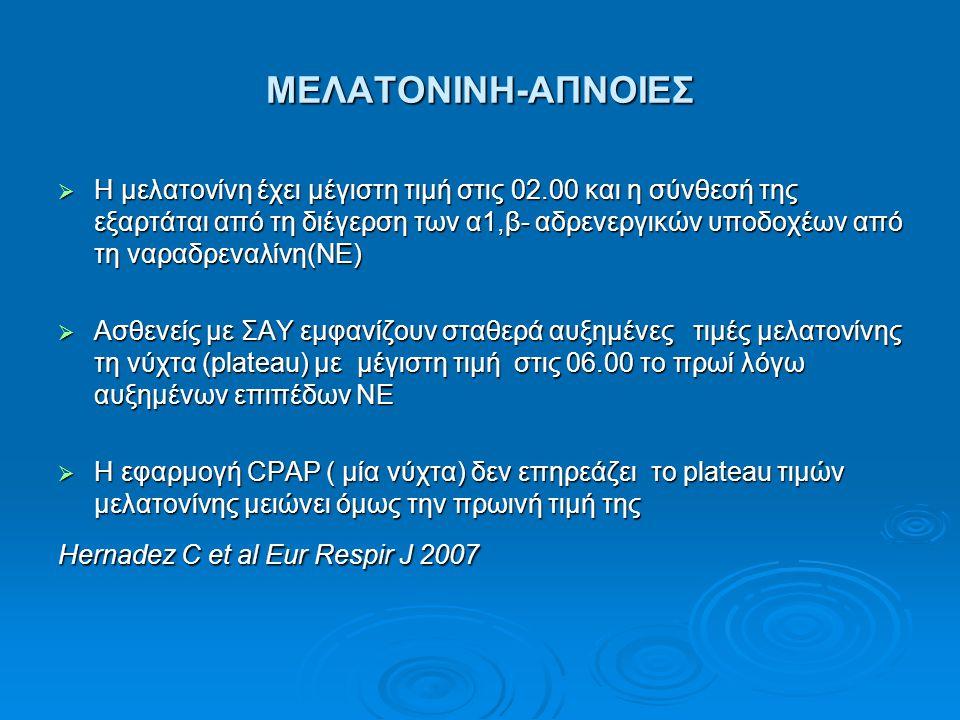ΜΕΛΑΤΟΝΙΝΗ-ΑΠΝΟΙΕΣ  Η μελατονίνη έχει μέγιστη τιμή στις 02.00 και η σύνθεσή της εξαρτάται από τη διέγερση των α1,β- αδρενεργικών υποδοχέων από τη ναρ