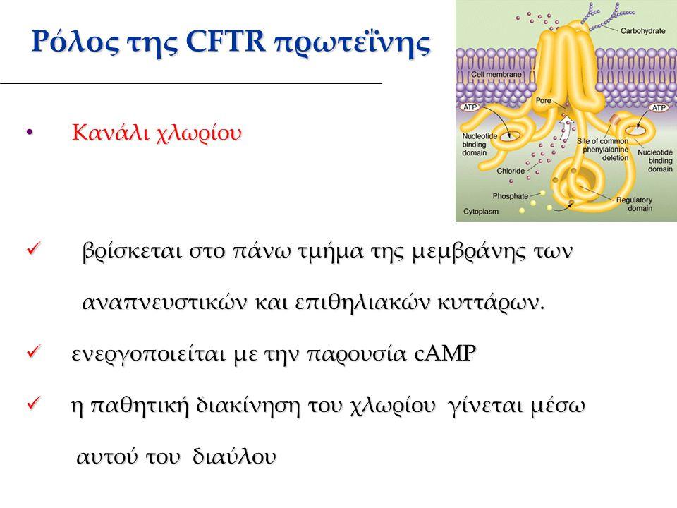 Ρόλος της CFTR πρωτεΐνης Κανάλι χλωρίου Κανάλι χλωρίου βρίσκεται στο πάνω τμήμα της μεμβράνης των βρίσκεται στο πάνω τμήμα της μεμβράνης των αναπνευστικών και επιθηλιακών κυττάρων.