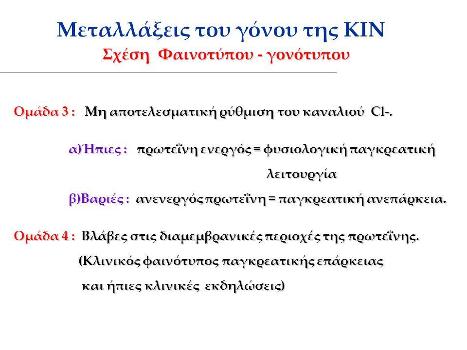 Ομάδα 3 : Μη αποτελεσματική ρύθμιση του καναλιού Cl-. α)Ήπιες : πρωτεΐνη ενεργός = φυσιολογική παγκρεατική α)Ήπιες : πρωτεΐνη ενεργός = φυσιολογική πα