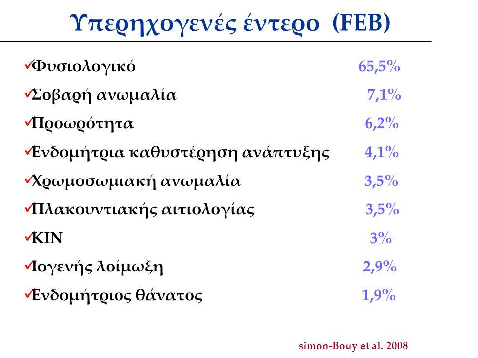 Υπερηχογενές έντερο (FEB) Φυσιολογικό 65,5% Σοβαρή ανωμαλία 7,1% Προωρότητα 6,2% Ενδομήτρια καθυστέρηση ανάπτυξης 4,1% Χρωμοσωμιακή ανωμαλία 3,5% Πλακουντιακής αιτιολογίας 3,5% ΚΙΝ 3% Ιογενής λοίμωξη 2,9% Ενδομήτριος θάνατος 1,9% simon-Bouy et al.