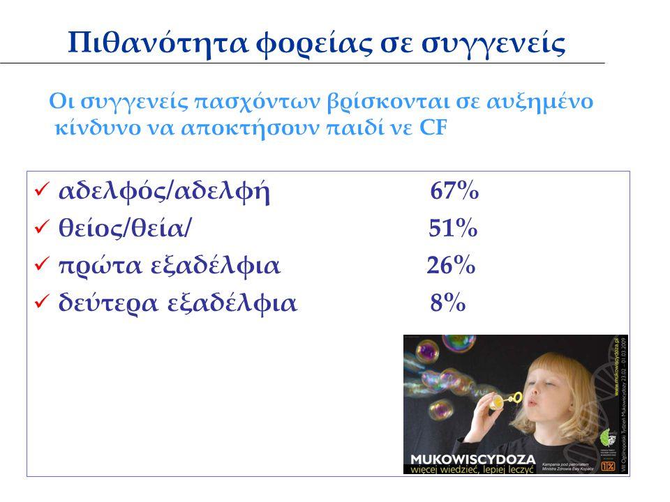 Πιθανότητα φορείας σε συγγενείς αδελφός/αδελφή 67% θείος/θεία/ 51% πρώτα εξαδέλφια 26% δεύτερα εξαδέλφια 8% Οι συγγενείς πασχόντων βρίσκονται σε αυξημ