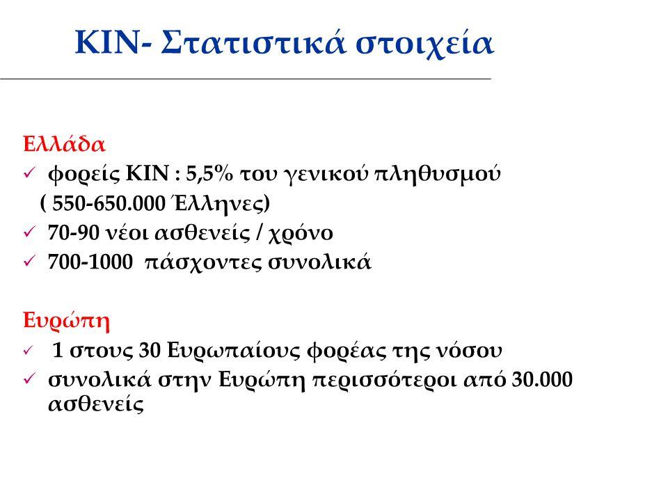 ΚΙΝ- Στατιστικά στοιχεία Ελλάδα φορείς ΚΙΝ : 5,5% του γενικού πληθυσμού ( 550-650.000 Έλληνες) 70-90 νέοι ασθενείς / χρόνο 700-1000 πάσχοντες συνολικά Ευρώπη 1 στους 30 Ευρωπαίους φορέας της νόσου συνολικά στην Ευρώπη περισσότεροι από 30.000 ασθενείς