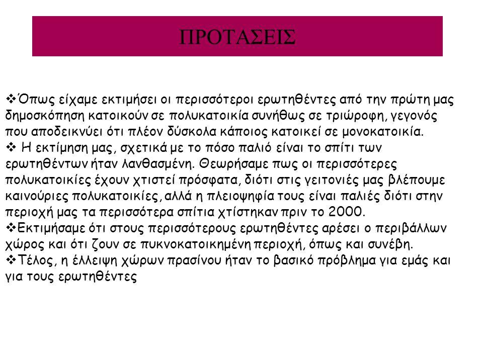 ΕΡΕΥΝΑ ΣΤΟ ΚΕΝΤΡΟ ΤΗΣ ΑΘΗΝΑΣ  Από την αντίστοιχη έρευνα που κάναμε στο κέντρο της Αθήνας, συμπεράναμε ότι τα περισσότερα ποδήλατα, μηχανάκια,φορτηγά.