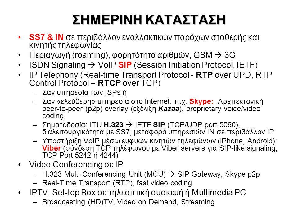 ΣΗΜΕΡΙΝH ΚΑΤΑΣΤΑΣΗ SS7 & IN σε περιβάλλον εναλλακτικών παρόχων σταθερής και κινητής τηλεφωνίας Περιαγωγή (roaming), φορητότητα αριθμών, GSM  3G ISDN