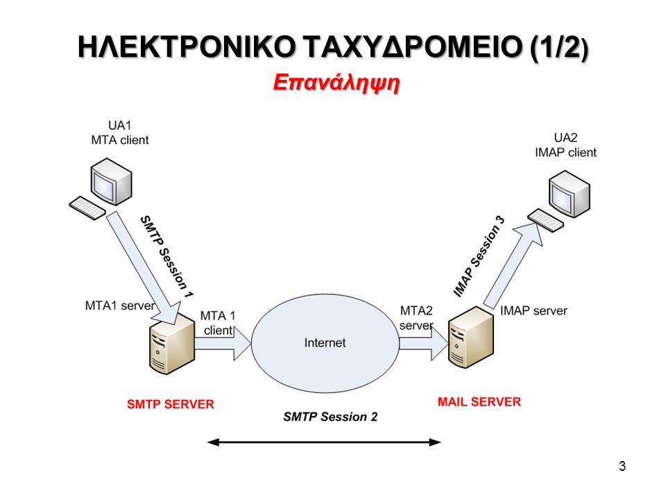ΗΛΕΚΤΡΟΝΙΚΟ ΤΑΧΥΔΡΟΜΕΙΟ (2/2) Επανάληψη UA 1  MTA 1 (Session 1) –User Agent  Message Transfer Agent –SMTP (TCP Session 1) –Δυνατότητα SSL/TLS security MTA 1  MTA 2 (Session 2) –SMTP (TCP Session 2) –Δυνατότητα κρυπτογράφησης (αν υποστηρίζεται από το Μail S/W – π.χ.
