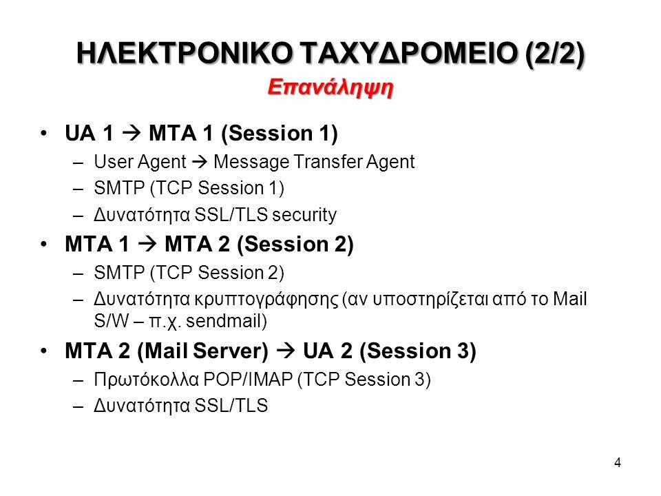 ΗΛΕΚΤΡΟΝΙΚΟ ΤΑΧΥΔΡΟΜΕΙΟ (2/2) Επανάληψη UA 1  MTA 1 (Session 1) –User Agent  Message Transfer Agent –SMTP (TCP Session 1) –Δυνατότητα SSL/TLS securi