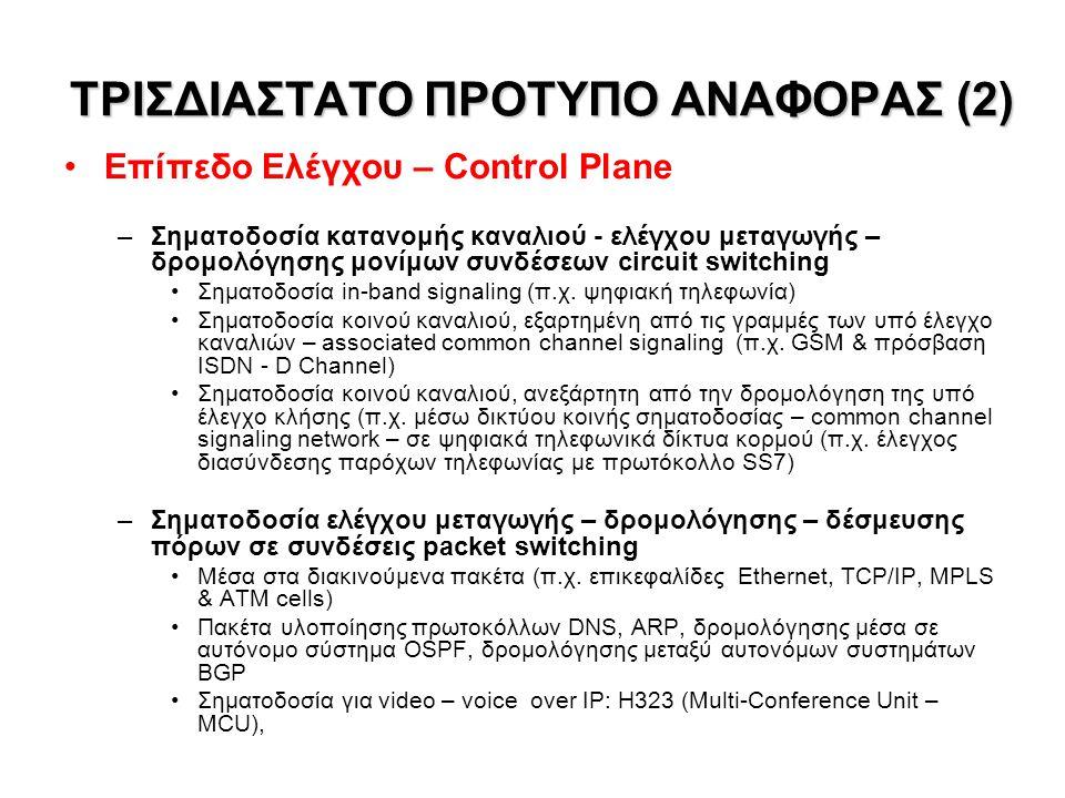 ΤΡΙΣΔΙΑΣΤΑΤΟ ΠΡΟΤΥΠΟ ΑΝΑΦΟΡΑΣ (2) Επίπεδο Ελέγχου – Control Plane –Σηματοδοσία κατανομής καναλιού - ελέγχου μεταγωγής – δρομολόγησης μονίμων συνδέσεων