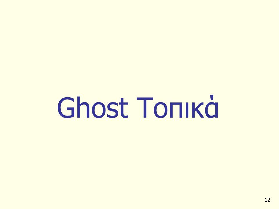 12 Ghost Τοπικά