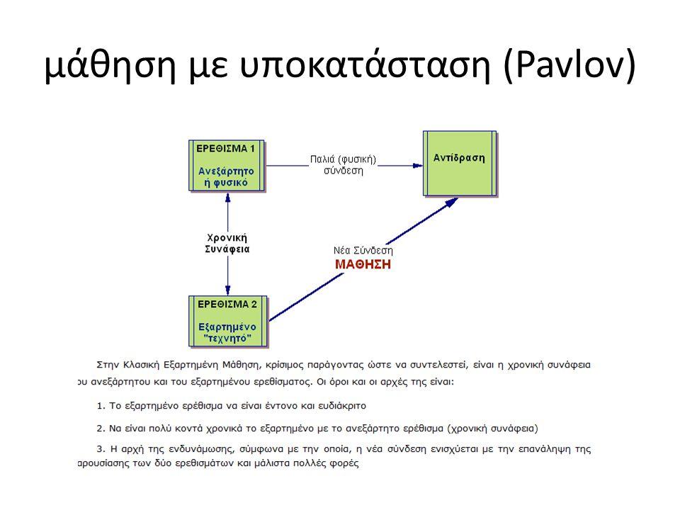 μάθηση με υποκατάσταση (Pavlov)