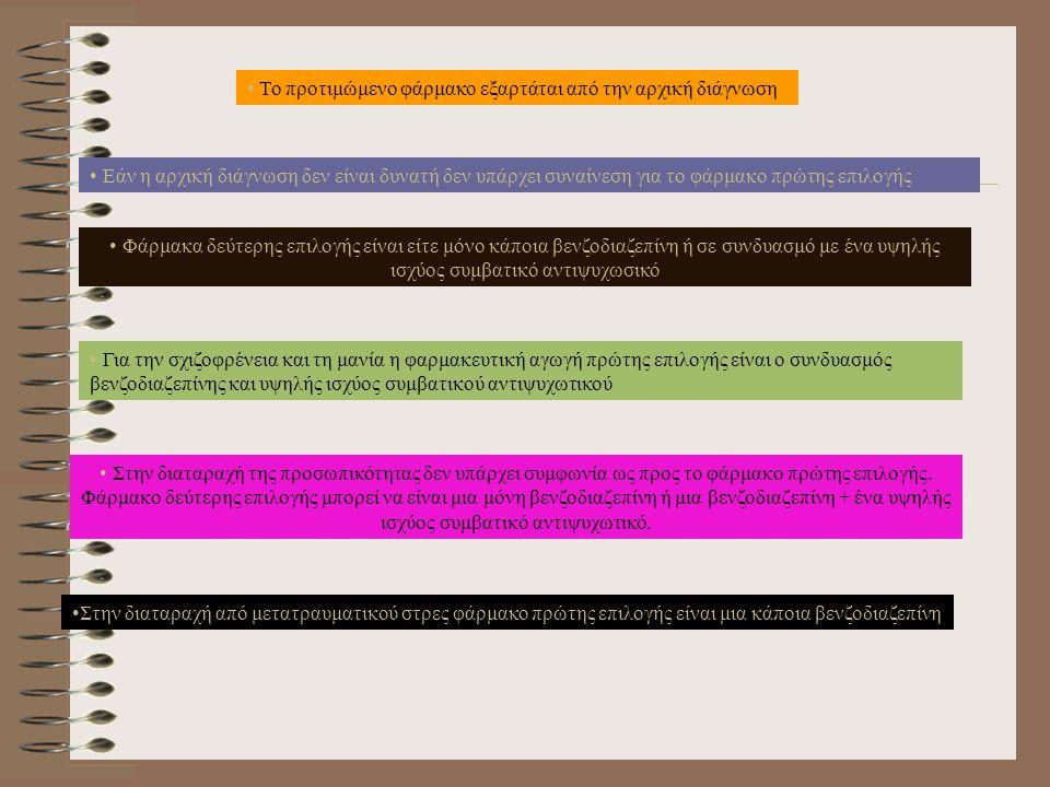 Αρχική διάγνωσηΠρώτη επιλογήΔεύτερη επιλογήΕπίσης συνιστάται ΚαμίαΜόνο ΒΝΖ BNZ + HPCA Μόνο HPCA Μόνο Droperidol ΣχιζοφρένειαBNZ + HPCAΜόνο HPCAΜόνο ΒΝ