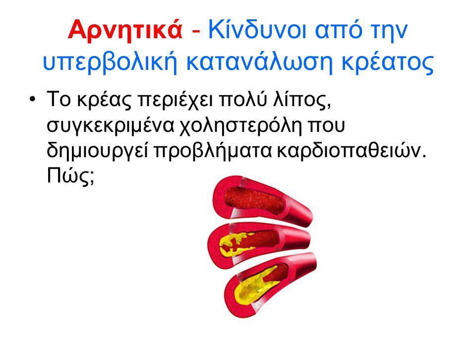Αρνητικά - Κίνδυνοι από την υπερβολική κατανάλωση κρέατος Το κρέας περιέχει πολύ λίπος, συγκεκριμένα χοληστερόλη που δημιουργεί προβλήματα καρδιοπαθειών.