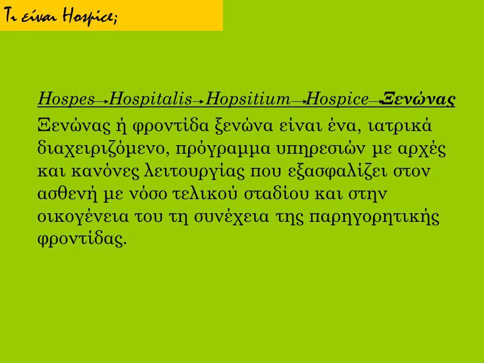 Hospes Hospitalis Hopsitium Hospice Ξενώνας Ξενώνας ή φροντίδα ξενώνα είναι ένα, ιατρικά διαχειριζόμενο, πρόγραμμα υπηρεσιών με αρχές και κανόνες λειτ