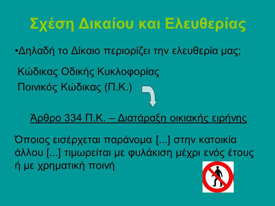 Άρθρο 1012 Α.Κ.