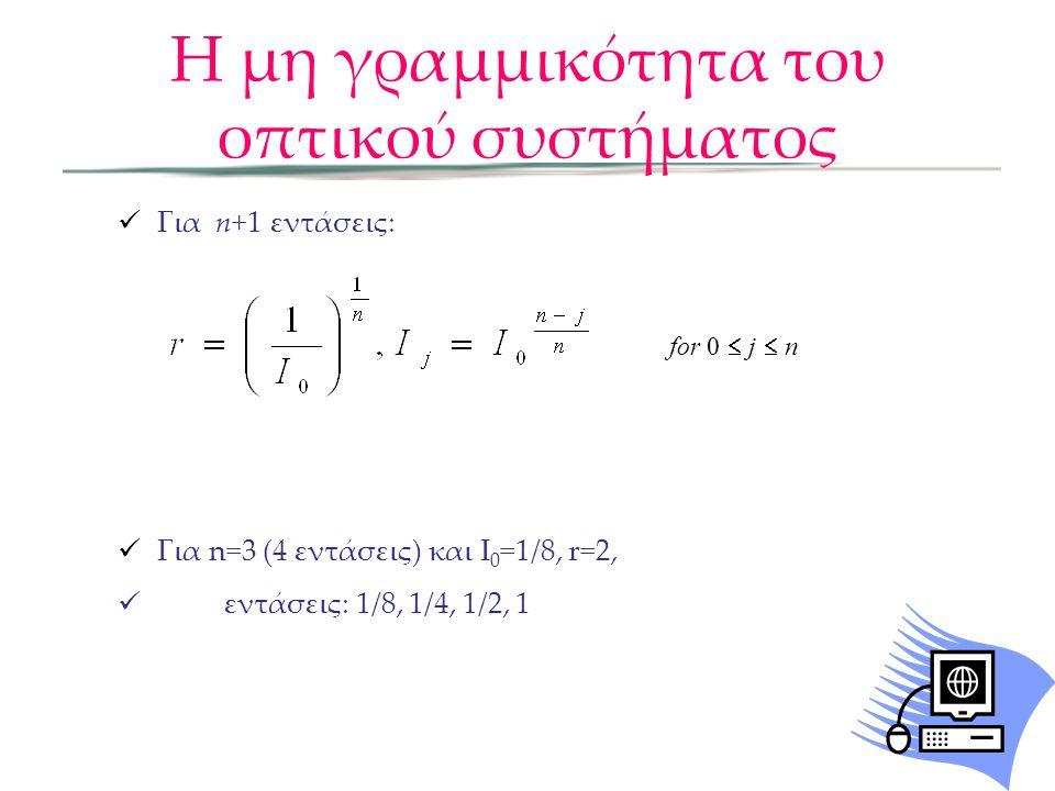 Για n+1 εντάσεις: Για n=3 (4 εντάσεις) και I 0 =1/8, r=2, εντάσεις: 1/8, 1/4, 1/2, 1 for 0  j  n Η μη γραμμικότητα του οπτικού συστήματος