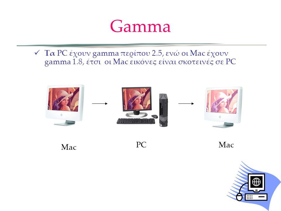 Τα PC έχουν gamma περίπου 2.5, ενώ οι Mac έχουν gamma 1.8, έτσι οι Mac εικόνες είναι σκοτεινές σε PC Mac PCMac Gamma