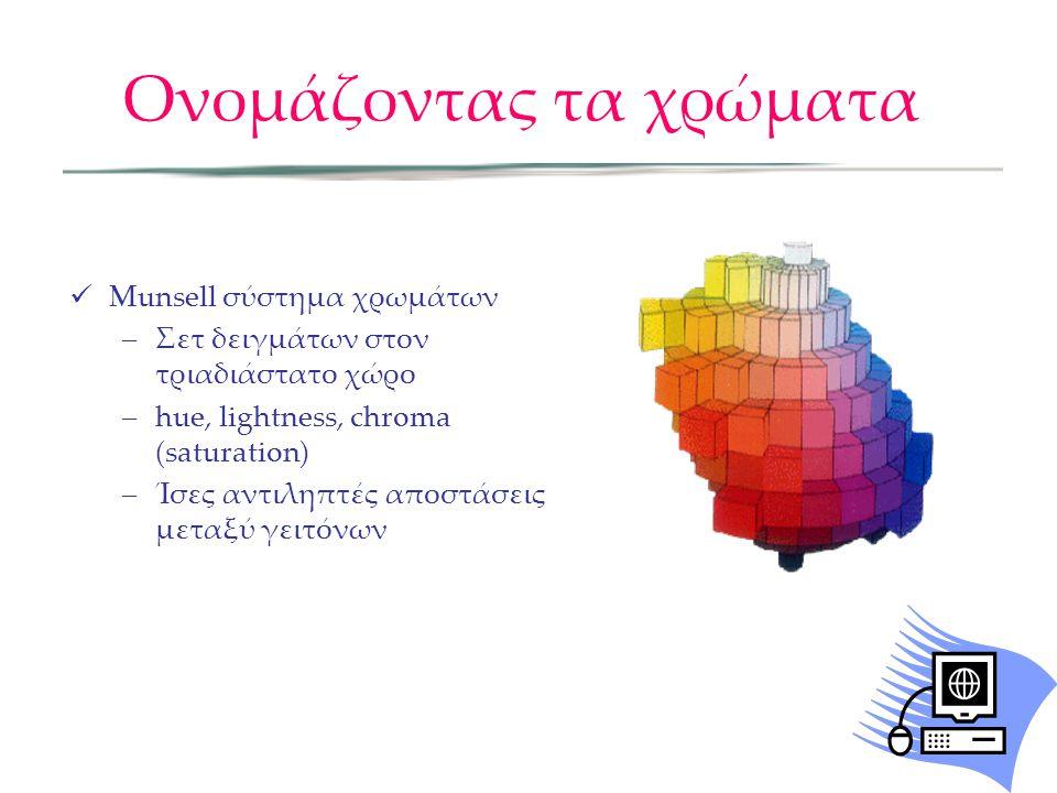 Munsell σύστημα χρωμάτων –Σετ δειγμάτων στον τριαδιάστατο χώρο –hue, lightness, chroma (saturation) –Ίσες αντιληπτές αποστάσεις μεταξύ γειτόνων Ονομάζ