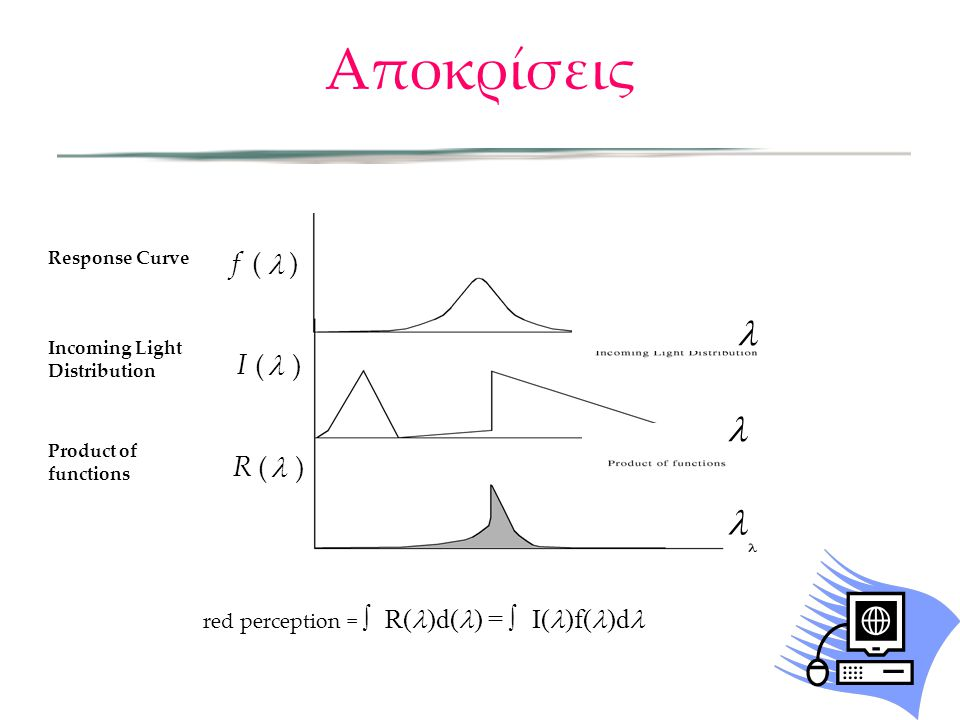 Response Curve Incoming Light Distribution Product of functions )( f )( I)( R red perception =  R( )d( ) =  I( )f( )d Αποκρίσεις
