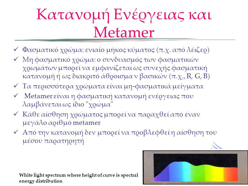 Φασματικό χρώμα: ενιαίο μήκος κύματος (π.χ. από λέιζερ) Μη φασματικό χρώμα: ο συνδυασμός των φασματικών χρωμάτων μπορεί να εμφανίζεται ως συνεχής φασμ