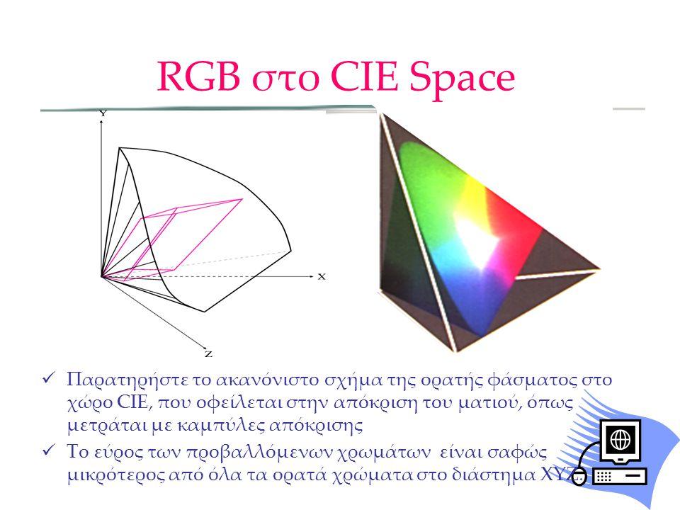 RGB στο CIE Space Παρατηρήστε το ακανόνιστο σχήμα της ορατής φάσματος στο χώρο CIE, που οφείλεται στην απόκριση του ματιού, όπως μετράται με καμπύλες