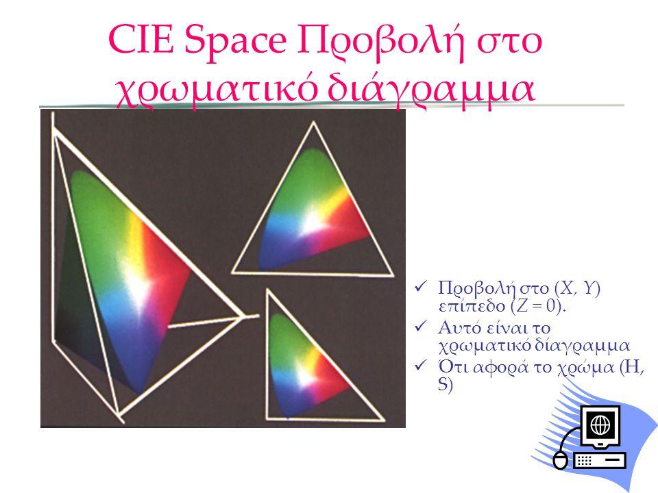 Προβολή στο (X, Y) επίπεδο (Z = 0). Αυτό είναι το χρωματικό δίαγραμμα Ότι αφορά το χρώμα (H, S) CIE Space Προβολή στο χρωματικό διάγραμμα