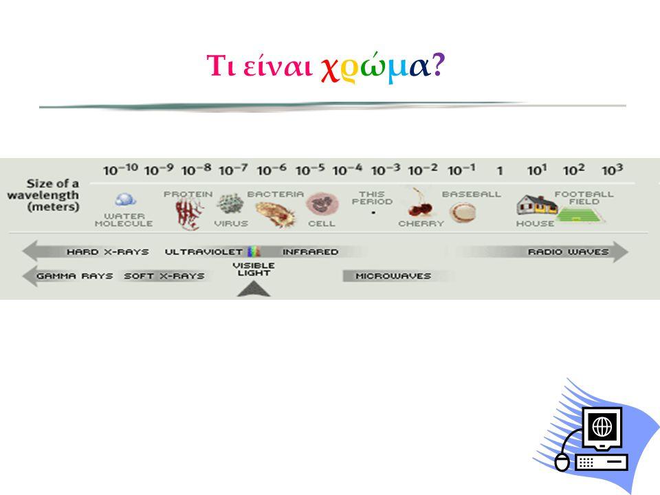 Ταίριασμα χρωμάτων Υπάρχει ανάγκη για να περιγράφούν τα χρώματα με ακρίβεια για τη βιομηχανία και την επιστήμη Η Τριχρωματική Θεωρία μας κάνει να θέλουμε να περιγράψουμε όλα τα χρώματα από την άποψη τριών μεταβλητών Διαλέγουμε τρεις καθορισμένα φωτεινά χρώματα για βάση (R, G, B) Οι άνθρωποι κάθονται σε ένα σκοτεινό δωμάτιο και ταιριάζουν χρώματα