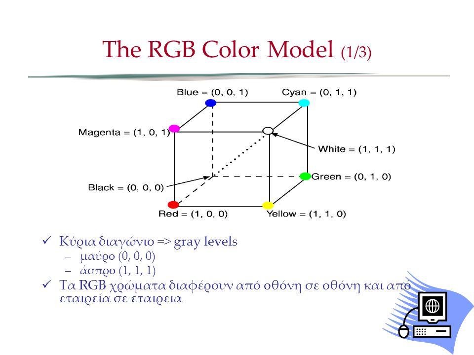 Κύρια διαγώνιο => gray levels –μαύρο (0, 0, 0) –άσπρο (1, 1, 1) Τα RGB χρώματα διαφέρουν από οθόνη σε οθόνη και από εταιρεία σε εταιρεια The RGB Color