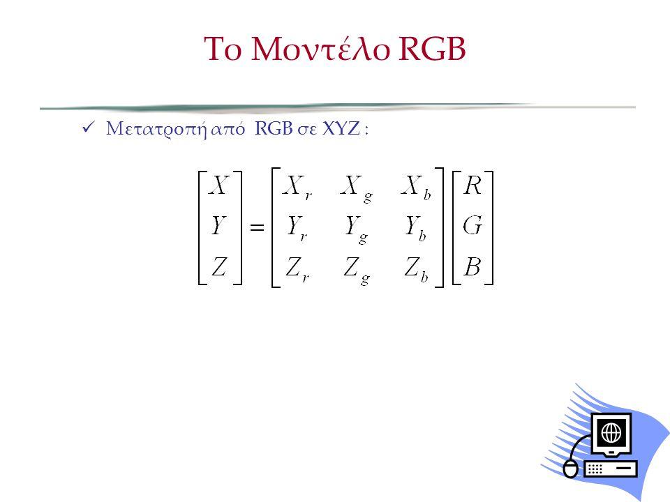 Μετατροπή από RGB σε XYZ : Το Μοντέλο RGB