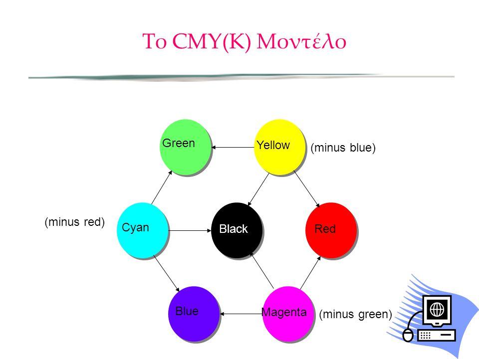 Magenta Red Yellow Green Cyan Blue Black (minus green) (minus blue) (minus red)