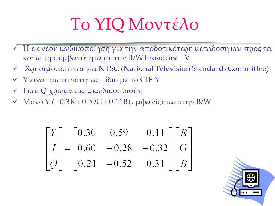 Η εκ νέου κωδικοποίηση για την αποδοτικότερη μετάδοση και προς τα κάτω τη συμβατότητα με την B/W broadcast TV. Χρησιμοποιείται για NTSC (National Tele