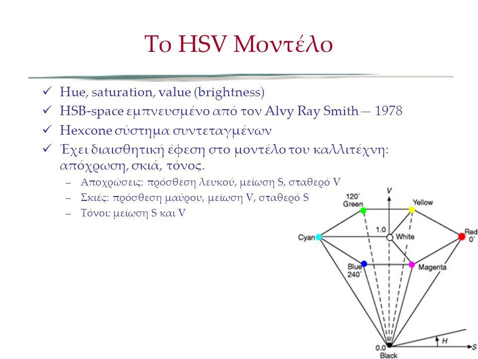 Hue, saturation, value (brightness) HSB-space εμπνευσμένο από τον Alvy Ray Smith— 1978 Hexcone σύστημα συντεταγμένων Έχει διαισθητική έφεση στο μοντέλ