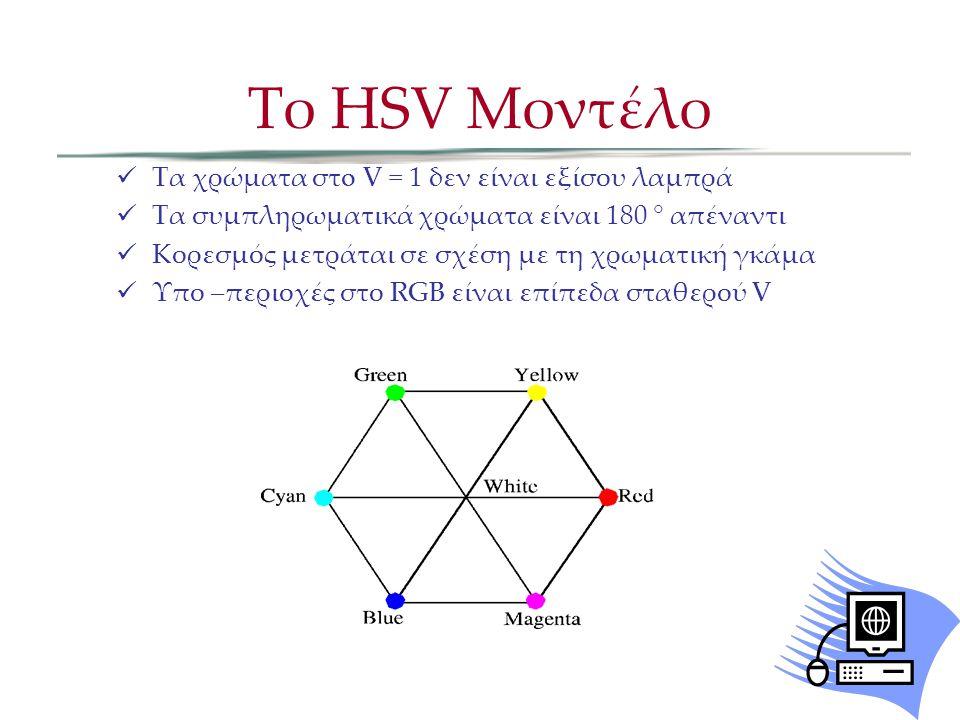 Τα χρώματα στo V = 1 δεν είναι εξίσου λαμπρά Τα συμπληρωματικά χρώματα είναι 180 ° απέναντι Κορεσμός μετράται σε σχέση με τη χρωματική γκάμα Υπο –περι