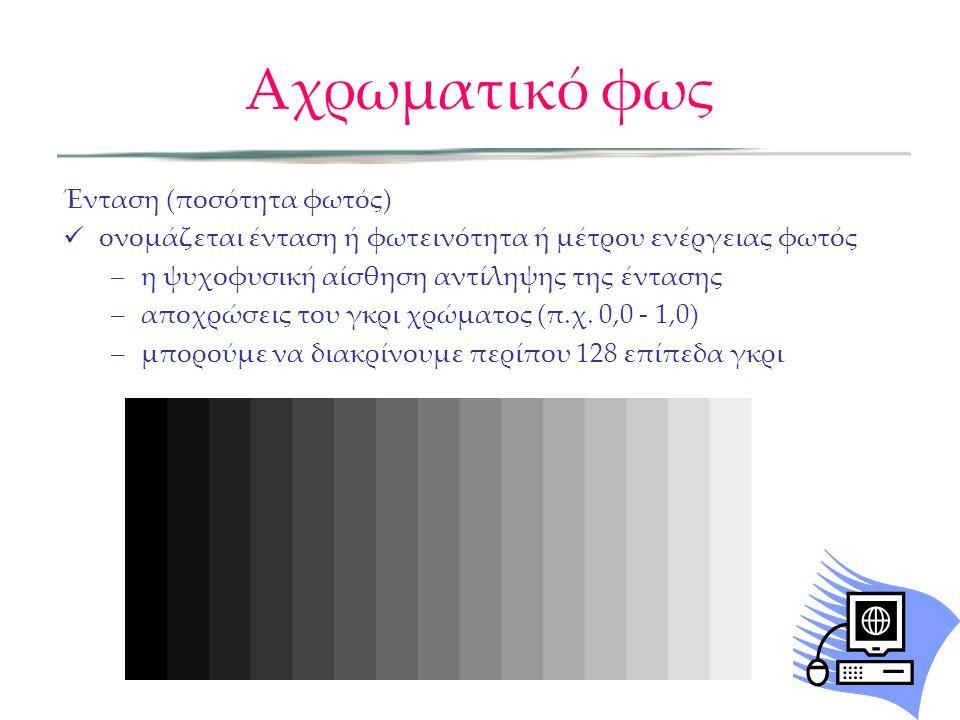 Αν P(λ) η κατανομή ενέργειας: Παίρνουμε τιμές χρώματος που εξαρτώνται μόνο από το επικρατούν μήκος κύματος (χρώμα) και τον κορεσμό (καθαρότητα), και ανεξάρτητες από τη φωτεινή ενέργεια, για ένα συγκεκριμένο χρώμα, με την κανονικοποίηση ως προς το συνολικό ποσό της φωτεινής ενέργειας       dzPkZ dyPkY dxPkX )( )( )( ZYX Z z ZYX Y y ZYX X x       CIE Χρωματικό Διάγραμμα