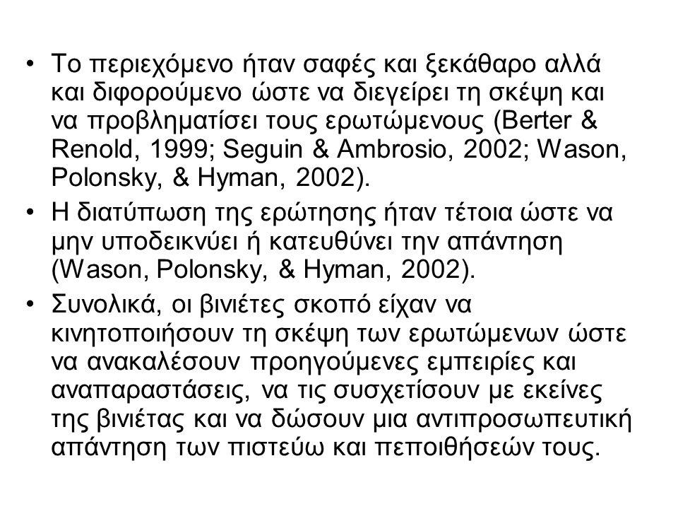 Το περιεχόμενο ήταν σαφές και ξεκάθαρο αλλά και διφορούμενο ώστε να διεγείρει τη σκέψη και να προβληματίσει τους ερωτώμενους (Berter & Renold, 1999; Seguin & Ambrosio, 2002; Wason, Polonsky, & Hyman, 2002).