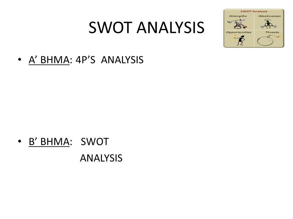 SWOT ANALYSIS Α' ΒΗΜΑ: 4P'S ANALYSIS Β' ΒΗΜΑ: SWOT ANALYSIS
