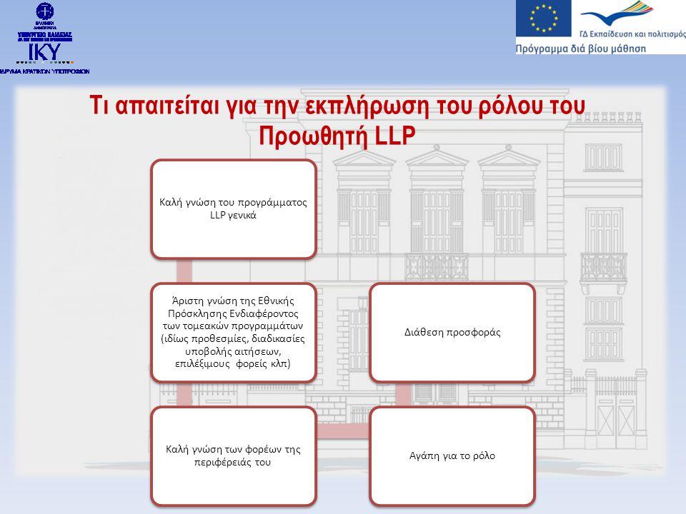 Τι απαιτείται για την εκπλήρωση του ρόλου του Προωθητή LLP Καλή γνώση του προγράμματος LLP γενικά Άριστη γνώση της Εθνικής Πρόσκλησης Ενδιαφέροντος των τομεακών προγραμμάτων (ιδίως προθεσμίες, διαδικασίες υποβολής αιτήσεων, επιλέξιμους φορείς κλπ) Καλή γνώση των φορέων της περιφέρειάς του Αγάπη για το ρόλοΔιάθεση προσφοράς