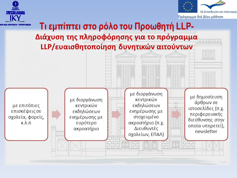 Τι εμπίπτει στο ρόλο του Προωθητή LLP- Ιδιαίτερη ενημέρωση σε ημερομηνίες-ορόσημα Έκδοση Εθνικής Πρόσκλησης Εκδήλωσης Ενδιαφέροντος για κάθε τομεακό πρόγραμμα Ημερομηνίες υποβολής αιτήσεων