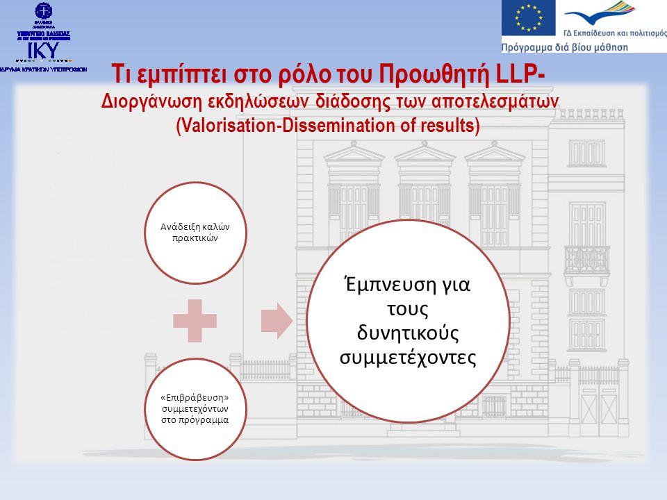Τι εμπίπτει στο ρόλο του Προωθητή LLP- Διοργάνωση εκδηλώσεων διάδοσης των αποτελεσμάτων (Valorisation-Dissemination of results) Ανάδειξη καλών πρακτικών «Επιβράβευση» συμμετεχόντων στο πρόγραμμα Έμπνευση για τους δυνητικούς συμμετέχοντες