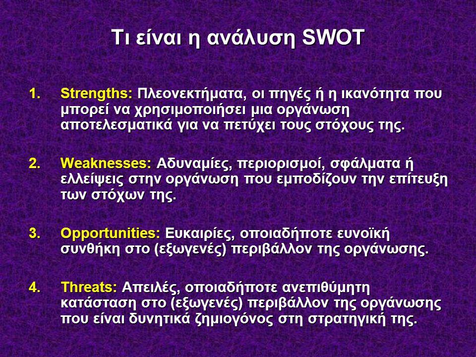 1.Strengths: Πλεονεκτήματα, οι πηγές ή η ικανότητα που μπορεί να χρησιμοποιήσει μια οργάνωση αποτελεσματικά για να πετύχει τους στόχους της.