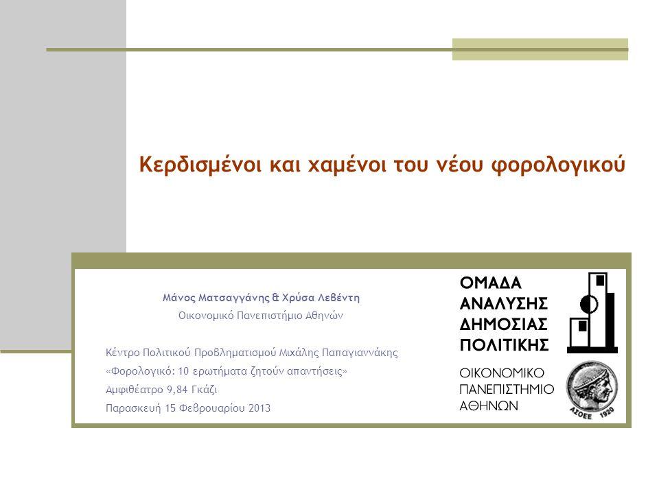 Κέρδη και ζημιές (3) τι δεν λαμβάνουμε υπόψη; Ειδικές ρυθμίσεις για τις οποίες δεν υπάρχουν πληροφορίες στα στοιχεία της Έρευνας Εισοδήματος & Συνθηκών Διαβίωσης εργαζόμενοι με «μπλοκάκι» χαμηλότεροι συντελεστές τα 3 πρώτα χρόνια από την έναρξη αποδείξεις τεκμήρια διαβίωσης Εισοδήματα του 2013 (χρησιμοποιούμε τα εισοδήματα του 2012) Μεταβολές στην φοροδιαφυγή ή φοροαποφυγή οι υποθέσεις μας για το ποσοστό αδήλωτου εισοδήματος:  5% για εισόδημα από μισθούς  35% για εισόδημα από ελεύθερο επάγγελμα  80% για εισόδημα από αγροτική εκμετάλλευση